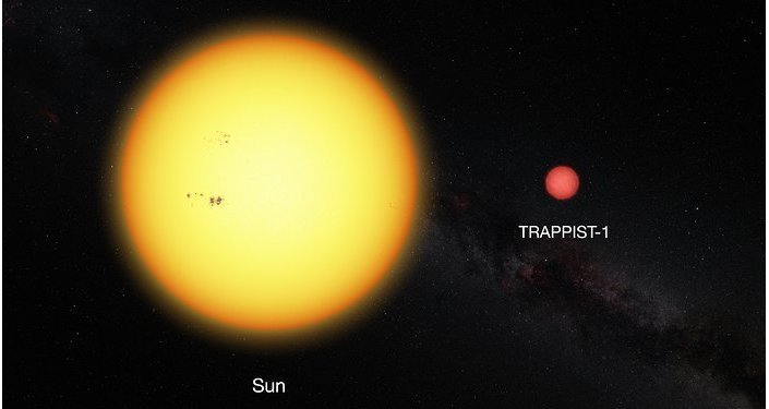 This picture shows the Sun and the ultracool dwarf star TRAPPIST-1 to scale. The faint star has only 11% of the diameter of the sun and is much redder in color.